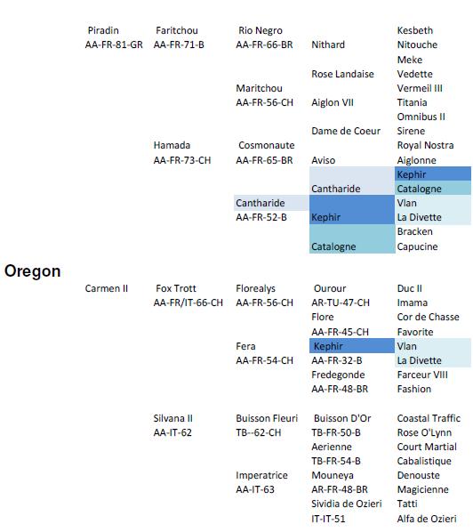 oregon_genealogia